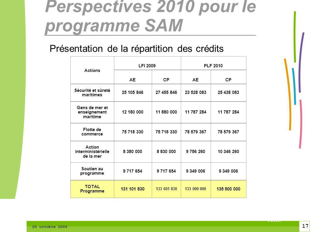 17 CTPM 2 17 CTPM 20 octobre 2009 Présentation de la répartition des crédits Perspectives 2010 pour le programme SAM Actions LFI 2009PLF 2010 AECPAECP
