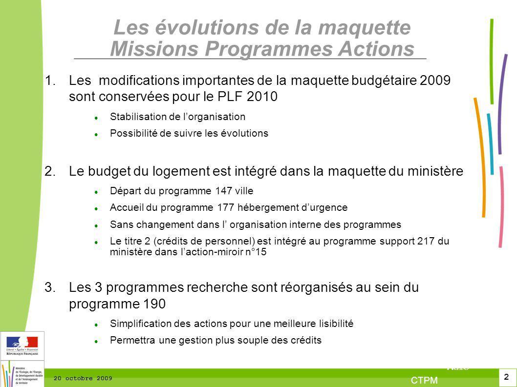 2 2 CTPM 2 2 CTPM 20 octobre 2009 Les évolutions de la maquette Missions Programmes Actions 1.Les modifications importantes de la maquette budgétaire