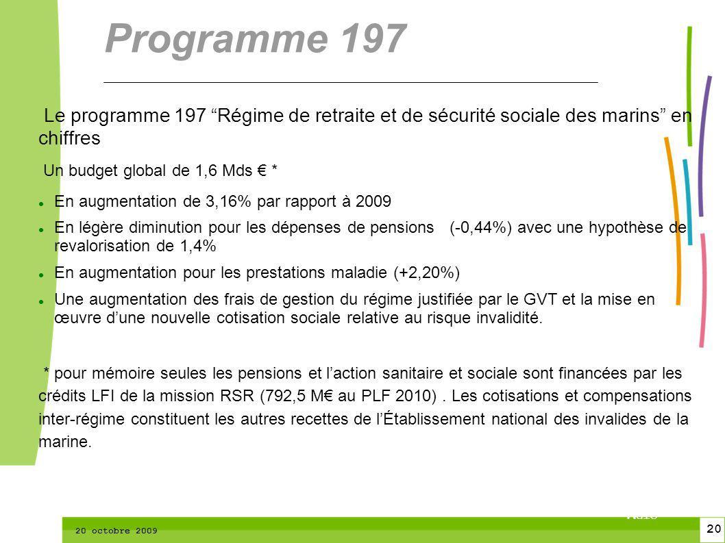 20 CTPM 2 20 CTPM 20 octobre 2009 Le programme 197 Régime de retraite et de sécurité sociale des marins en chiffres Un budget global de 1,6 Mds * En augmentation de 3,16% par rapport à 2009 En légère diminution pour les dépenses de pensions (-0,44%) avec une hypothèse de revalorisation de 1,4% En augmentation pour les prestations maladie (+2,20%) Une augmentation des frais de gestion du régime justifiée par le GVT et la mise en œuvre dune nouvelle cotisation sociale relative au risque invalidité.