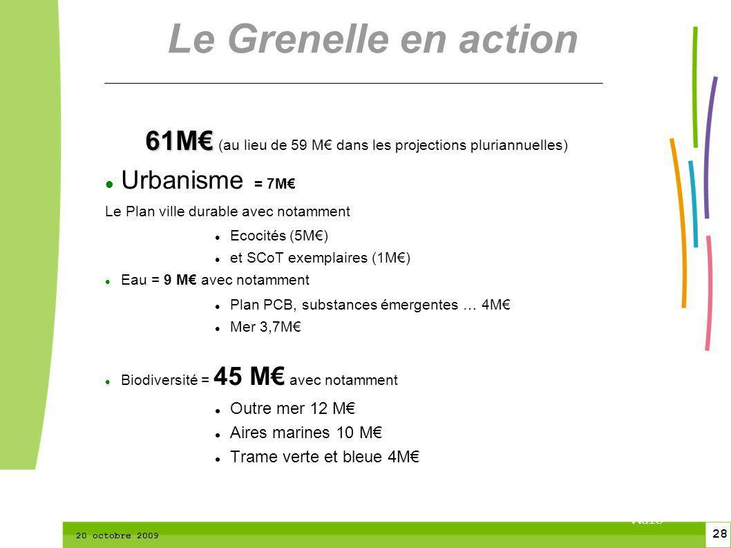 28 CTPM 2 28 CTPM 20 octobre 2009 61M 61M (au lieu de 59 M dans les projections pluriannuelles) Urbanisme = 7M Le Plan ville durable avec notamment Ec