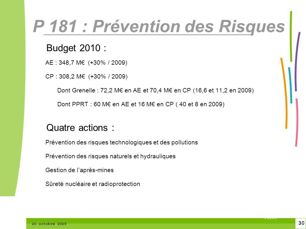 30 CTPM 2 30 CTPM 20 octobre 2009 Budget 2010 : AE : 348,7 M (+30% / 2009) CP : 308,2 M (+30% / 2009) Dont Grenelle : 72,2 M en AE et 70,4 M en CP (16,6 et 11,2 en 2009) Dont PPRT : 60 M en AE et 16 M en CP ( 40 et 8 en 2009) Quatre actions : Prévention des risques technologiques et des pollutions Prévention des risques naturels et hydrauliques Gestion de laprès-mines Sûreté nucléaire et radioprotection P 181 : Prévention des Risques