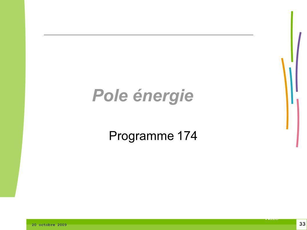 33 CTPM 2 33 CTPM 20 octobre 2009 Pole énergie Programme 174