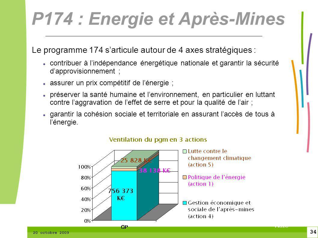 34 CTPM 2 34 CTPM 20 octobre 2009 P174 : Energie et Après-Mines Le programme 174 sarticule autour de 4 axes stratégiques : contribuer à lindépendance