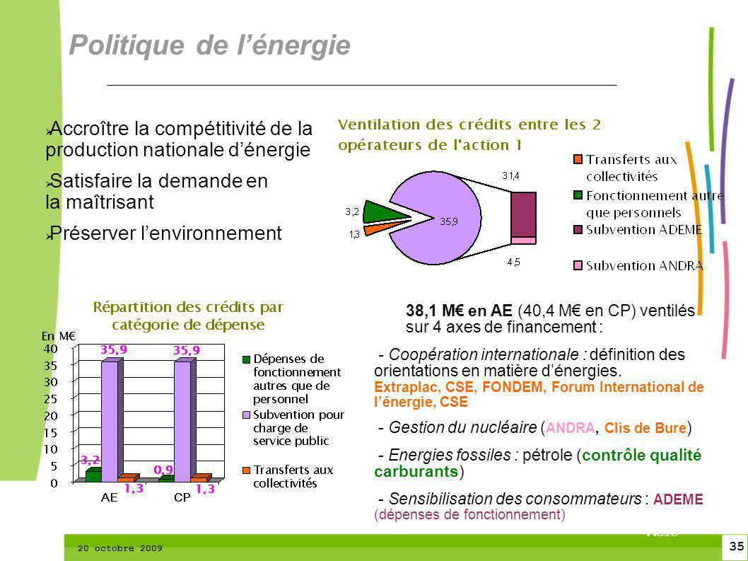 35 CTPM 2 35 CTPM 20 octobre 2009 Accroître la compétitivité de la production nationale dénergie Satisfaire la demande en la maîtrisant Préserver lenvironnement Politique de lénergie 38,1 M en AE (40,4 M en CP) ventilés sur 4 axes de financement : - Coopération internationale : définition des orientations en matière dénergies.