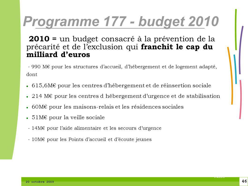 46 CTPM 2 46 CTPM 20 octobre 2009 2010 = un budget consacré à la prévention de la précarité et de lexclusion qui franchit le cap du milliard deuros -