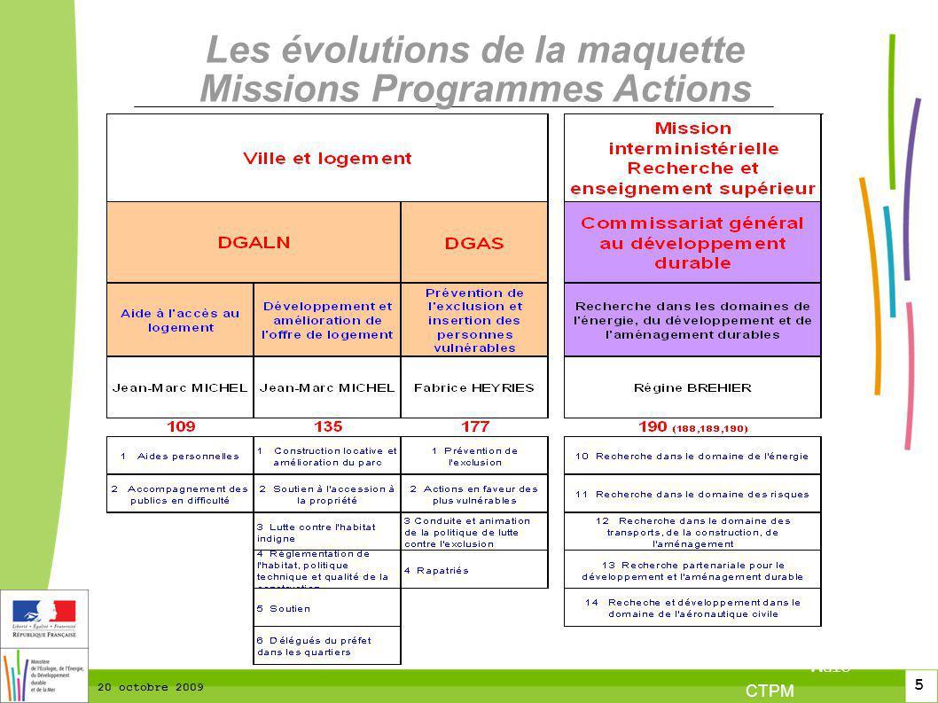 5 5 2 5 CTPM 20 octobre 2009 Les évolutions de la maquette Missions Programmes Actions CTPM