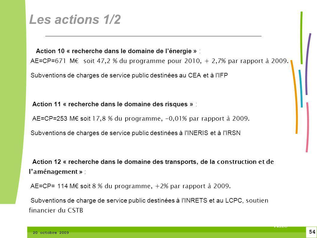 54 CTPM 2 54 CTPM 20 octobre 2009 Action 10 « recherche dans le domaine de lénergie » : AE=CP= 671 M soit 47,2 % du programme pour 2010, + 2,7% par rapport à 2009.