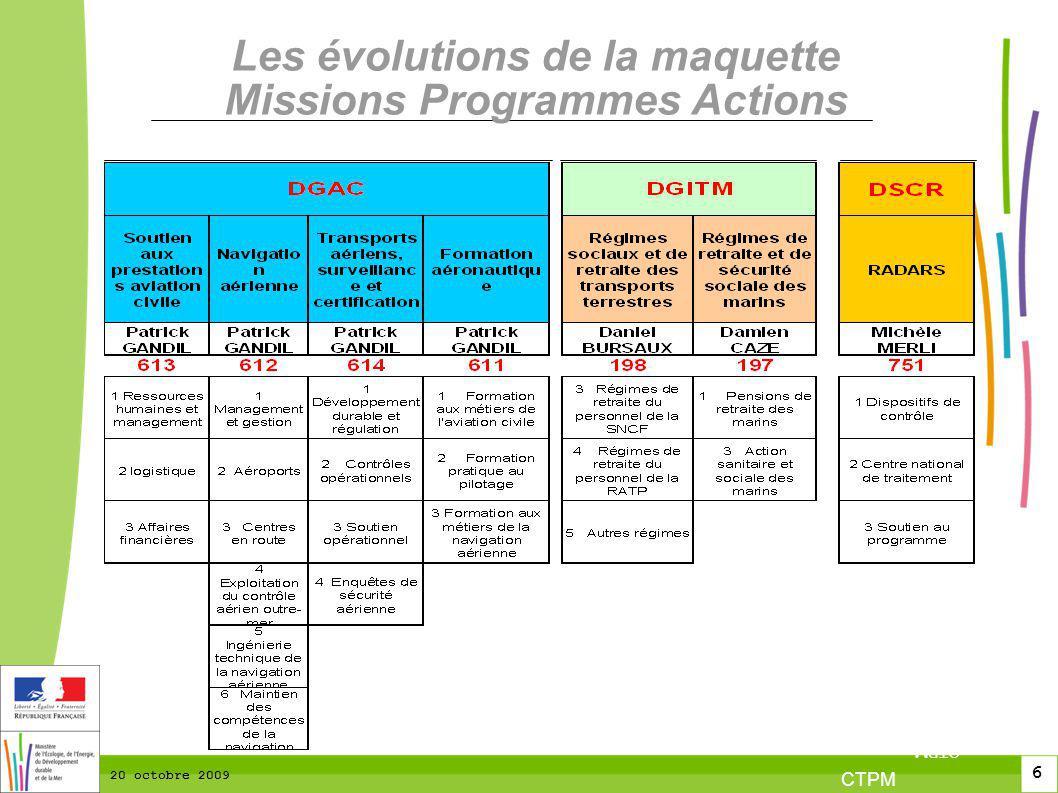 27 CTPM 2 27 CTPM 20 octobre 2009 + 5 % sur le programme entier, avec 355,4 M dAE et et 348,5 M de CP en PLF 2010 Vecteur du Grenelle de lenvironnement, y compris du Plan Ville durable, du Grenelle de la mer et bientôt du Grand Paris + 3,7%, ou 75,8 M, sur lurbanisme durable (hors contentieux), avec Les démarches Ecoquartiers et Ecocités, dans le cadre de la démarche Ville durable, en synergie avec les opérations dintérêt national (OIN) en région parisienne et à Euroméditerranée / Marseille, Saint-Étienne et dans le Var.