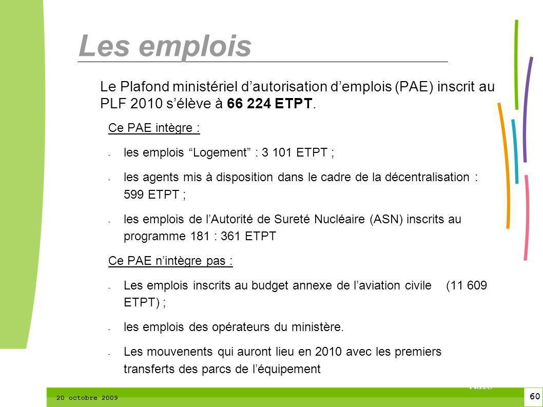 60 CTPM 2 60 CTPM 20 octobre 2009 Le Plafond ministériel dautorisation demplois (PAE) inscrit au PLF 2010 sélève à 66 224 ETPT. Ce PAE intègre : - les