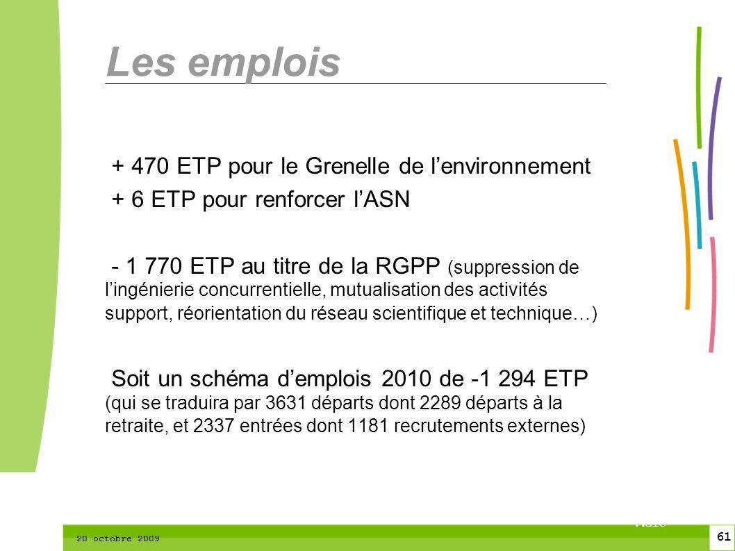 61 CTPM 2 61 CTPM 20 octobre 2009 + 470 ETP pour le Grenelle de lenvironnement + 6 ETP pour renforcer lASN - 1 770 ETP au titre de la RGPP (suppression de lingénierie concurrentielle, mutualisation des activités support, réorientation du réseau scientifique et technique…) Soit un schéma demplois 2010 de -1 294 ETP (qui se traduira par 3631 départs dont 2289 départs à la retraite, et 2337 entrées dont 1181 recrutements externes) Les emplois