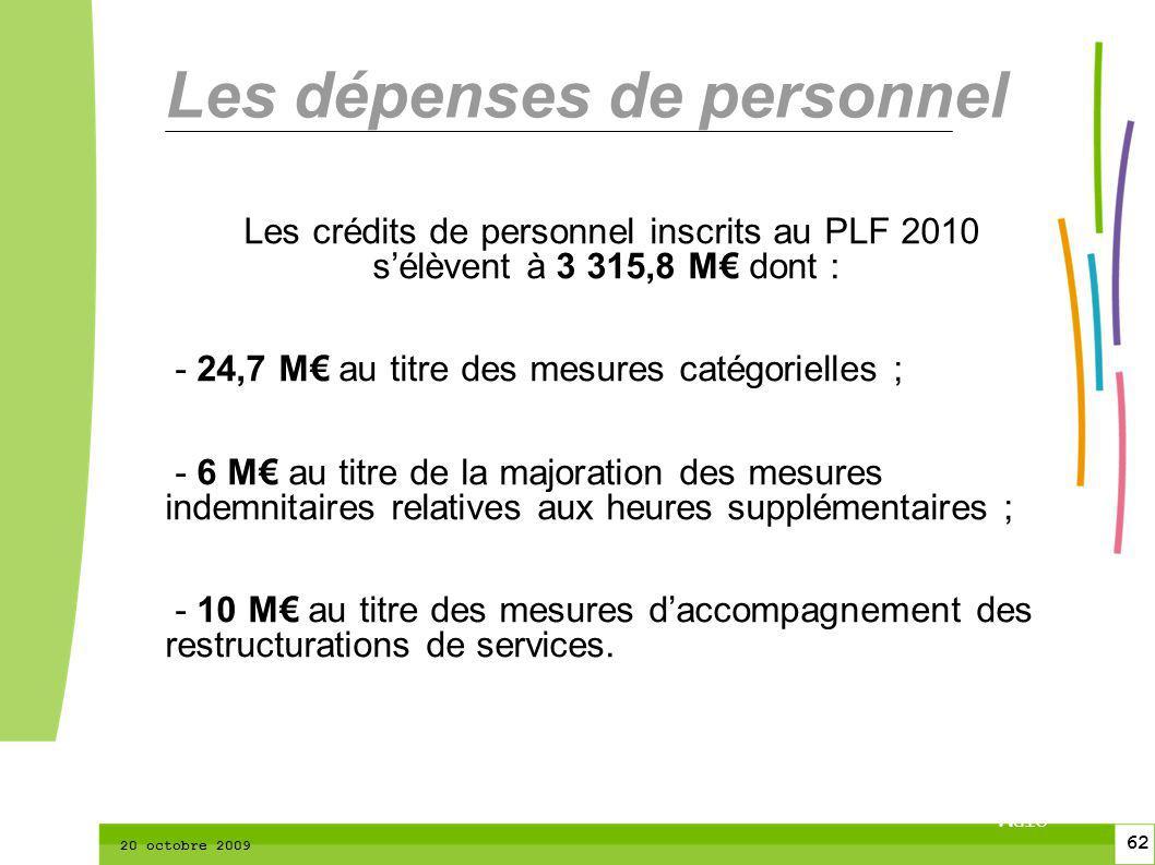 62 CTPM 2 62 CTPM 20 octobre 2009 Les dépenses de personnel Les crédits de personnel inscrits au PLF 2010 sélèvent à 3 315,8 M dont : - 24,7 M au titr