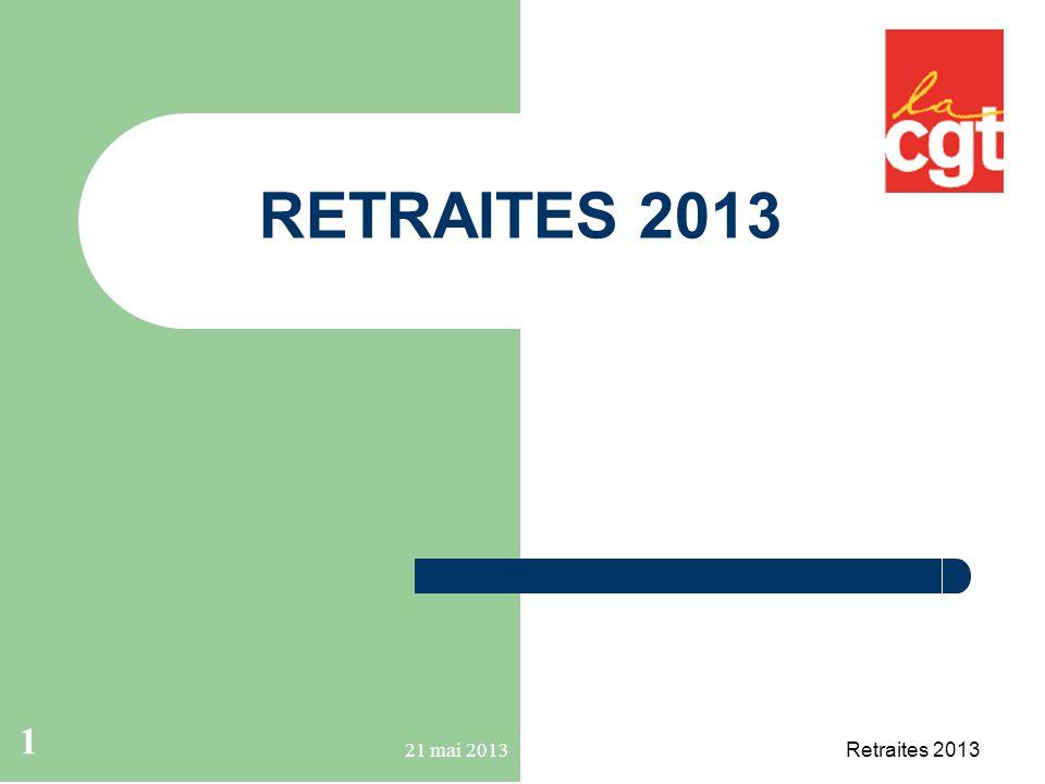 1 RETRAITES 2013 Retraites 2013 21 mai 2013