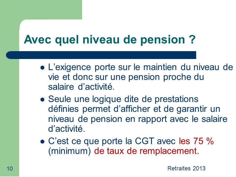 10 Avec quel niveau de pension ? Lexigence porte sur le maintien du niveau de vie et donc sur une pension proche du salaire dactivité. Seule une logiq