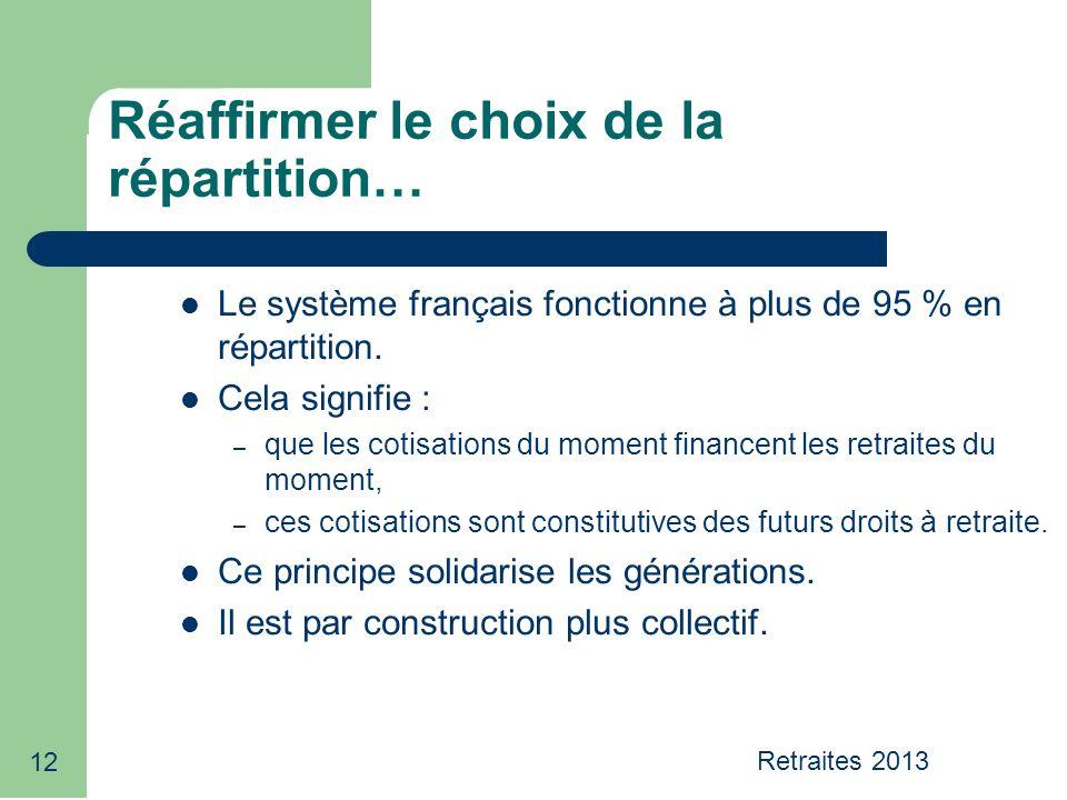 12 Réaffirmer le choix de la répartition… Le système français fonctionne à plus de 95 % en répartition. Cela signifie : – que les cotisations du momen