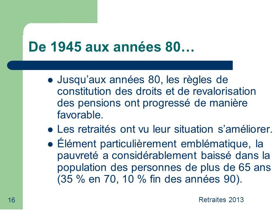 16 De 1945 aux années 80… Jusquaux années 80, les règles de constitution des droits et de revalorisation des pensions ont progressé de manière favorab