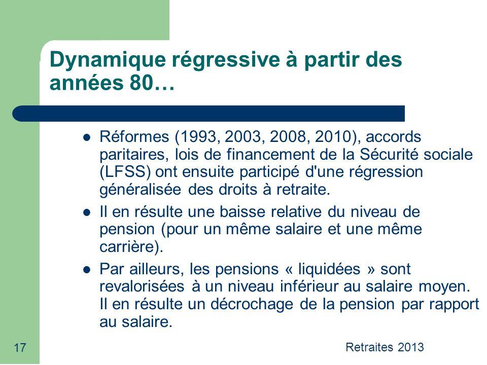 17 Dynamique régressive à partir des années 80… Réformes (1993, 2003, 2008, 2010), accords paritaires, lois de financement de la Sécurité sociale (LFS