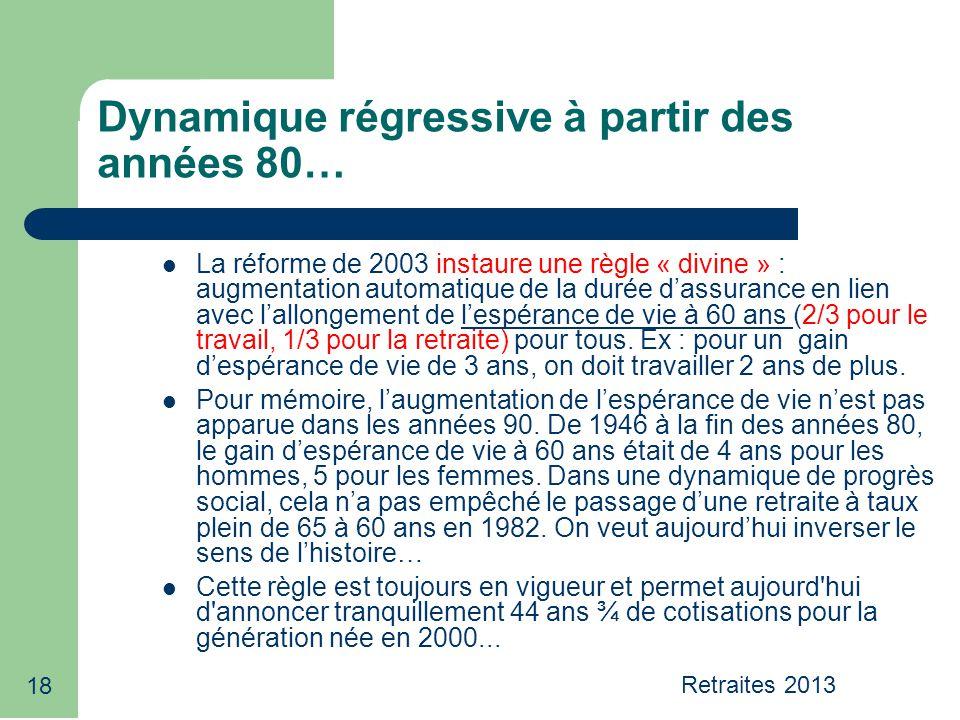 18 Dynamique régressive à partir des années 80… La réforme de 2003 instaure une règle « divine » : augmentation automatique de la durée dassurance en