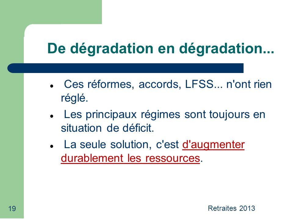 19 De dégradation en dégradation... Ces réformes, accords, LFSS... n'ont rien réglé. Les principaux régimes sont toujours en situation de déficit. La
