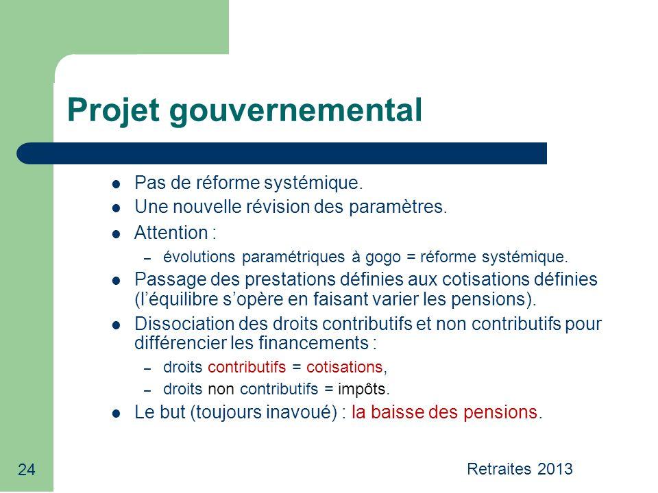 24 Projet gouvernemental Pas de réforme systémique. Une nouvelle révision des paramètres. Attention : – évolutions paramétriques à gogo = réforme syst