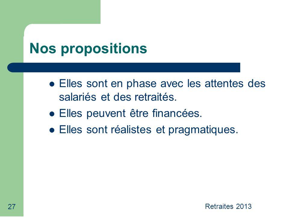 27 Nos propositions Elles sont en phase avec les attentes des salariés et des retraités. Elles peuvent être financées. Elles sont réalistes et pragmat