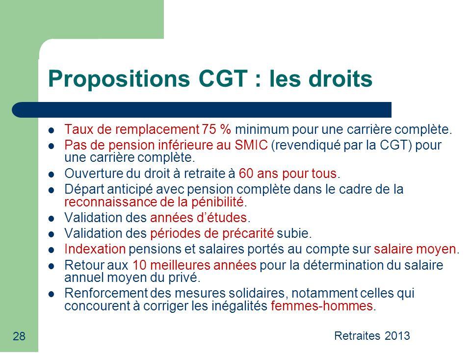 28 Propositions CGT : les droits Taux de remplacement 75 % minimum pour une carrière complète. Pas de pension inférieure au SMIC (revendiqué par la CG