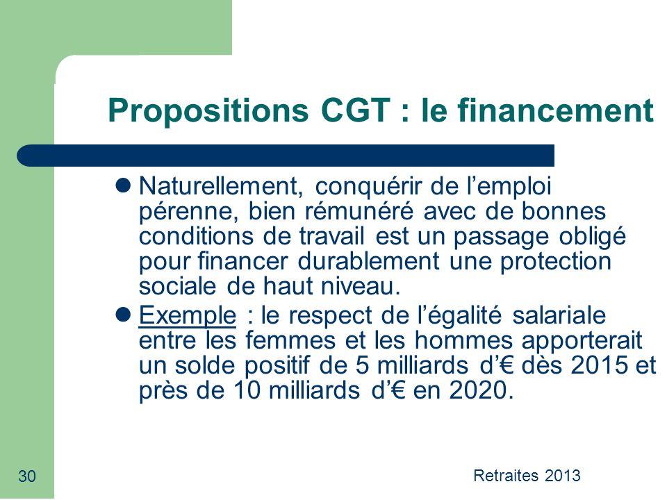 Propositions CGT : le financement Naturellement, conquérir de lemploi pérenne, bien rémunéré avec de bonnes conditions de travail est un passage oblig
