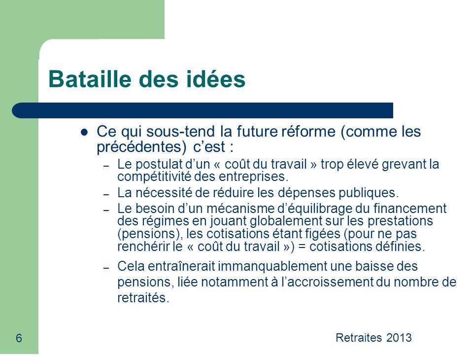 6 Bataille des idées Ce qui sous-tend la future réforme (comme les précédentes) cest : – Le postulat dun « coût du travail » trop élevé grevant la com