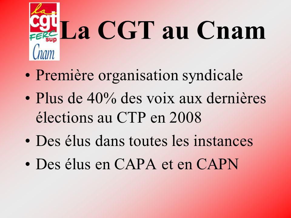 La CGT au Cnam Première organisation syndicale Plus de 40% des voix aux dernières élections au CTP en 2008 Des élus dans toutes les instances Des élus