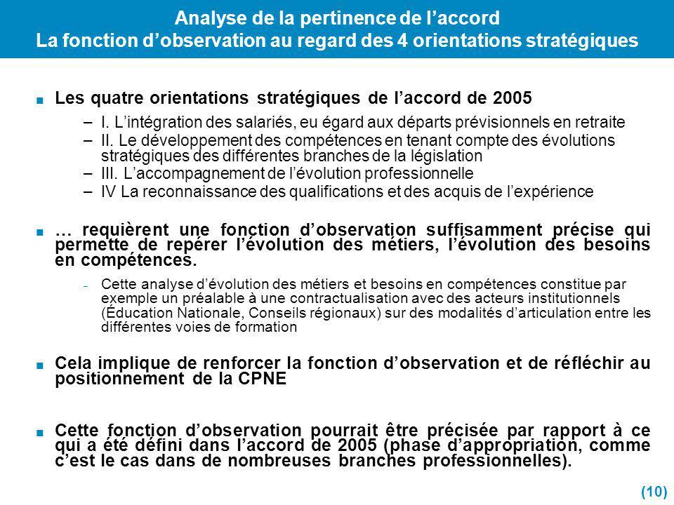 Analyse de la pertinence de laccord La fonction dobservation au regard des 4 orientations stratégiques Les quatre orientations stratégiques de laccord