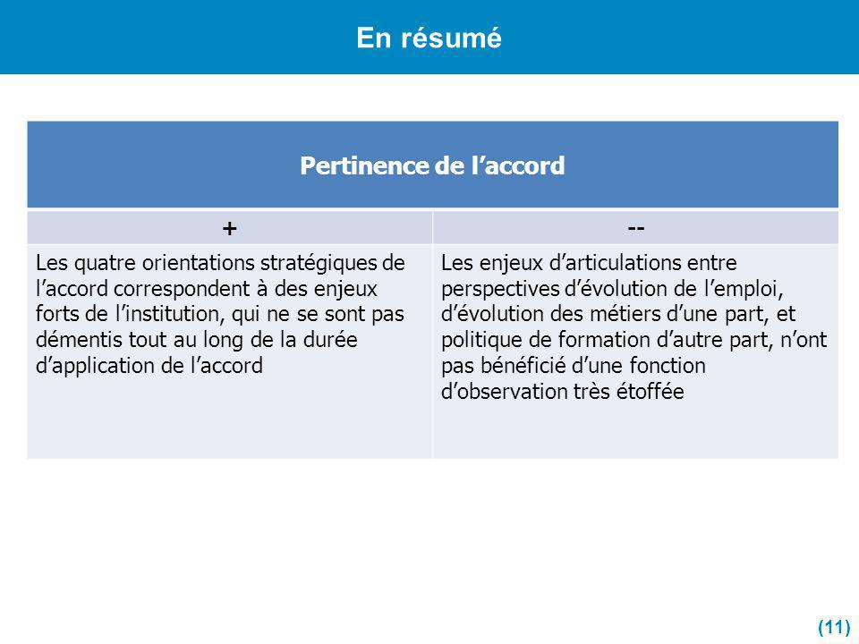 En résumé Pertinence de laccord +-- Les quatre orientations stratégiques de laccord correspondent à des enjeux forts de linstitution, qui ne se sont p
