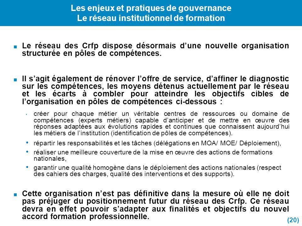Les enjeux et pratiques de gouvernance Le réseau institutionnel de formation Le réseau des Crfp dispose désormais dune nouvelle organisation structuré
