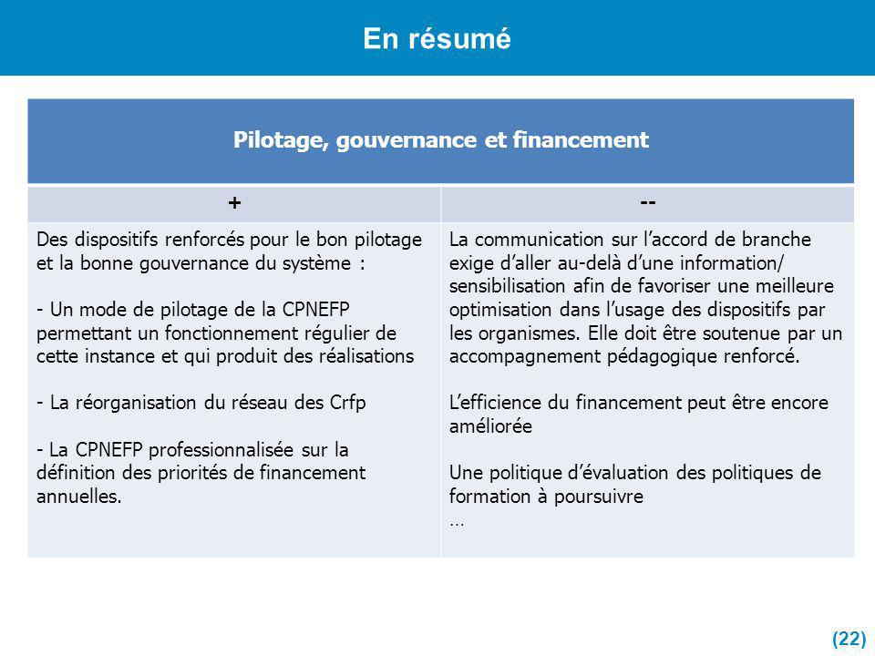 En résumé Pilotage, gouvernance et financement +-- Des dispositifs renforcés pour le bon pilotage et la bonne gouvernance du système : - Un mode de pi