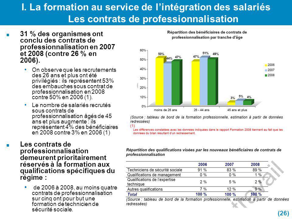 I. La formation au service de lintégration des salariés Les contrats de professionnalisation 31 % des organismes ont conclu des contrats de profession