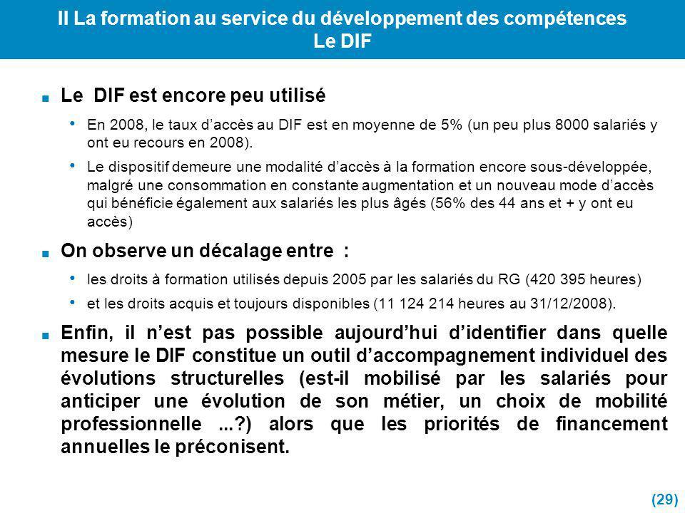 II La formation au service du développement des compétences Le DIF Le DIF est encore peu utilisé En 2008, le taux daccès au DIF est en moyenne de 5% (