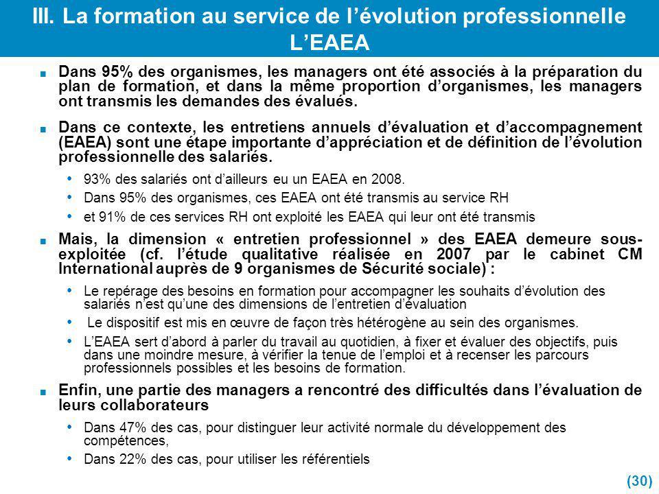 III. La formation au service de lévolution professionnelle LEAEA Dans 95% des organismes, les managers ont été associés à la préparation du plan de fo