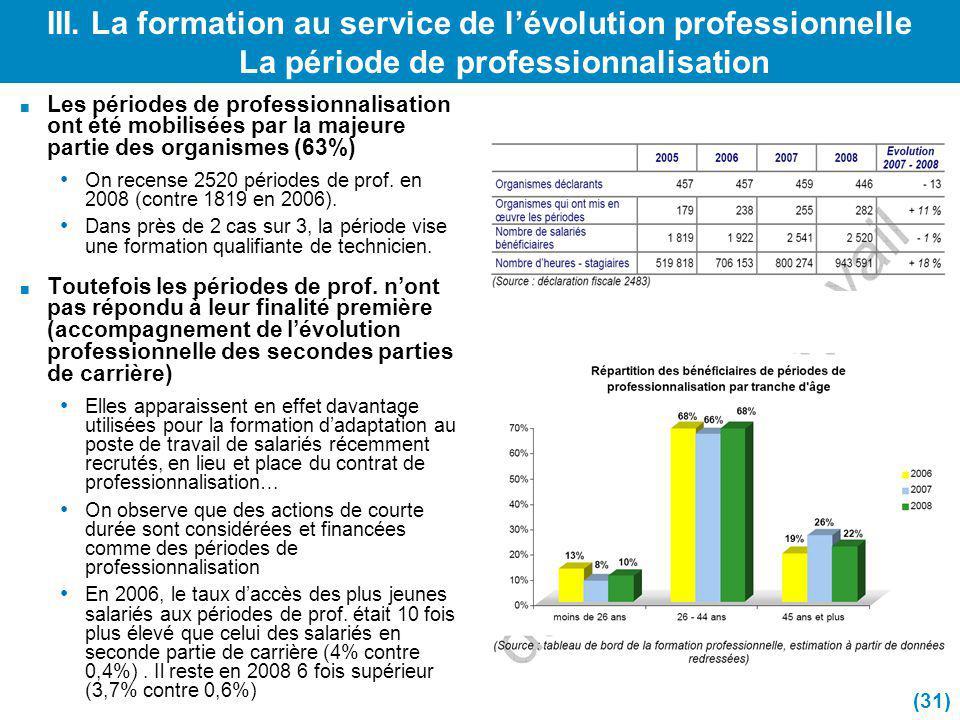 III. La formation au service de lévolution professionnelle La période de professionnalisation Les périodes de professionnalisation ont été mobilisées
