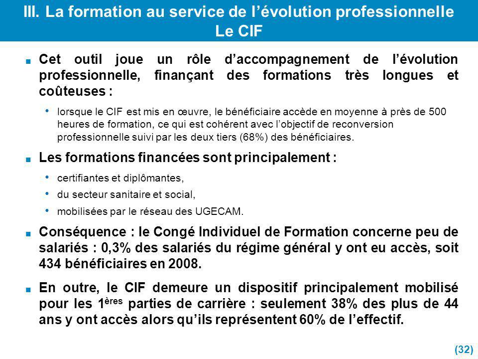 III. La formation au service de lévolution professionnelle Le CIF Cet outil joue un rôle daccompagnement de lévolution professionnelle, finançant des