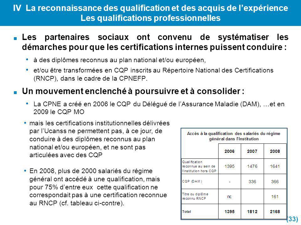 IV La reconnaissance des qualification et des acquis de lexpérience Les qualifications professionnelles Les partenaires sociaux ont convenu de systéma