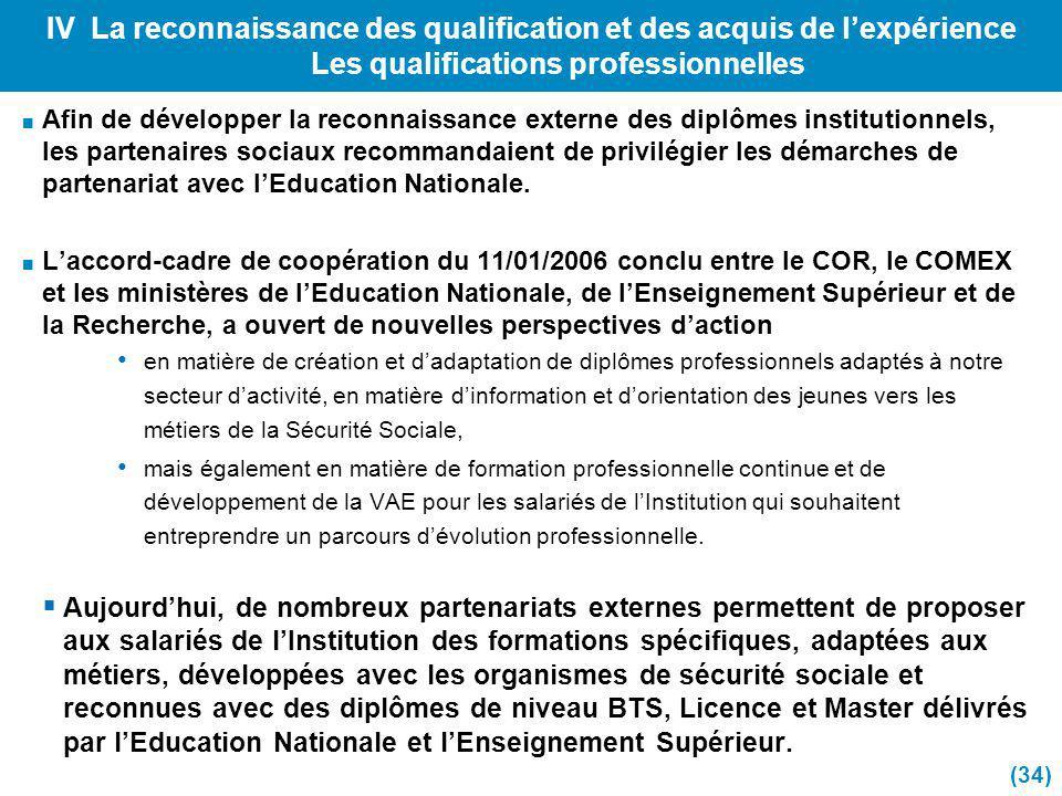 IV La reconnaissance des qualification et des acquis de lexpérience Les qualifications professionnelles Afin de développer la reconnaissance externe d