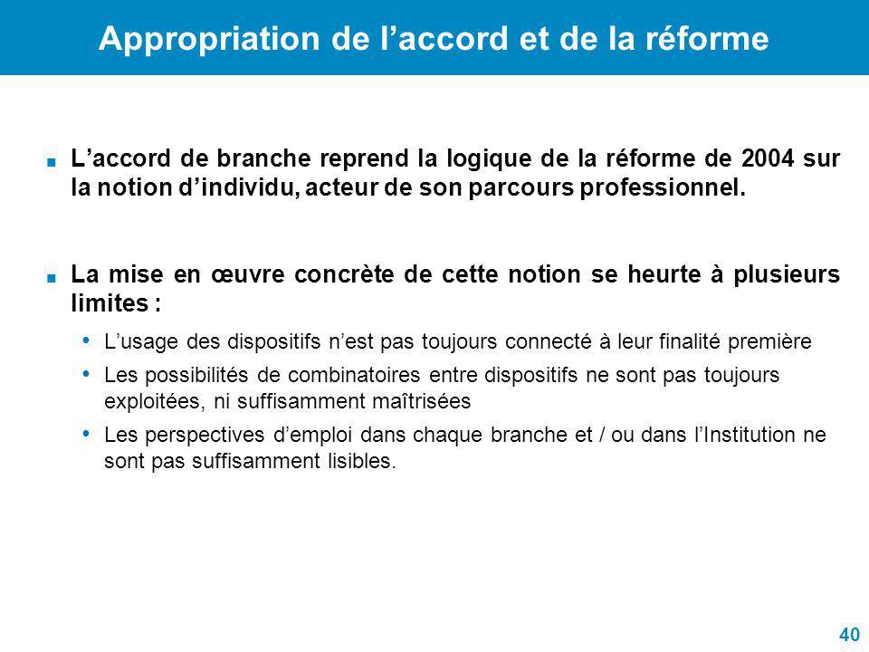 Appropriation de laccord et de la réforme Laccord de branche reprend la logique de la réforme de 2004 sur la notion dindividu, acteur de son parcours