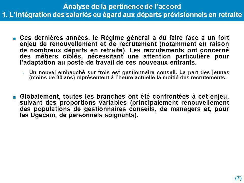 Analyse de la pertinence de laccord 2.