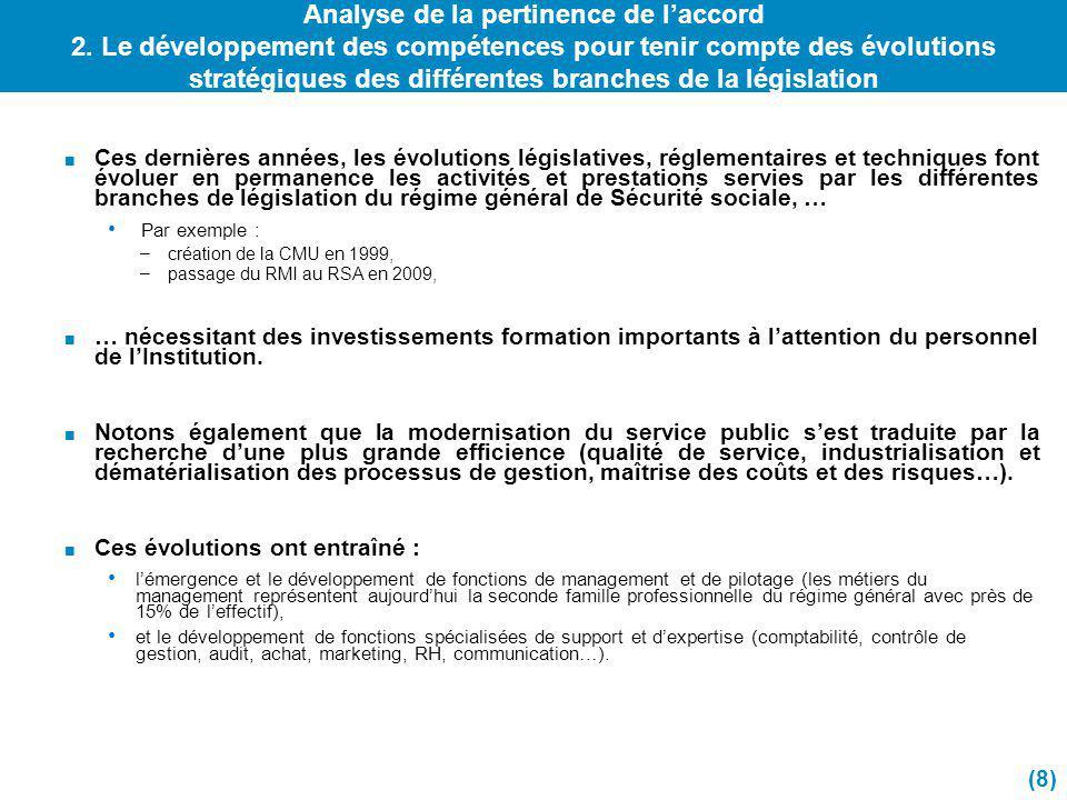 Analyse de la pertinence de laccord 2. Le développement des compétences pour tenir compte des évolutions stratégiques des différentes branches de la l