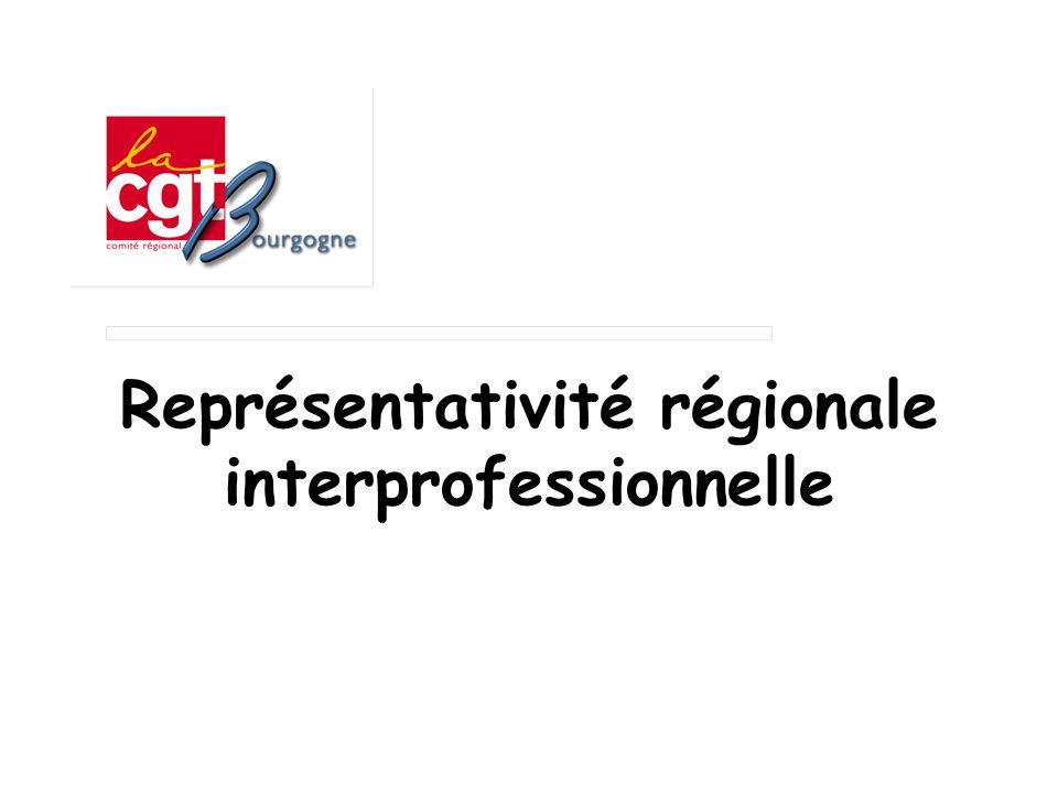 Représentativité régionale interprofessionnelle