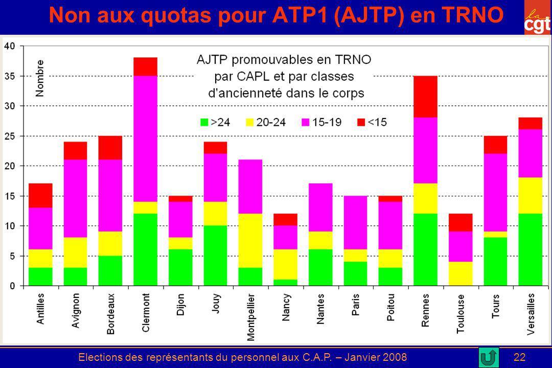 Elections des représentants du personnel aux C.A.P. – Janvier 200822 Non aux quotas pour ATP1 (AJTP) en TRNO
