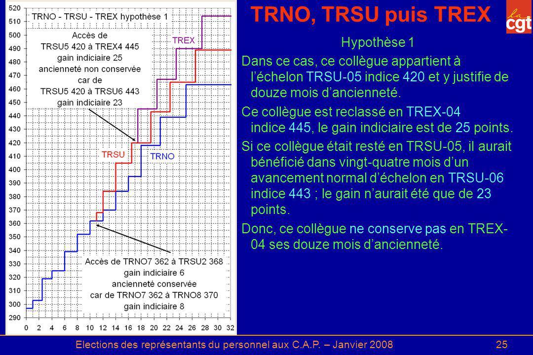 Elections des représentants du personnel aux C.A.P. – Janvier 200825 TRNO, TRSU puis TREX Hypothèse 1 Dans ce cas, ce collègue appartient à léchelon T