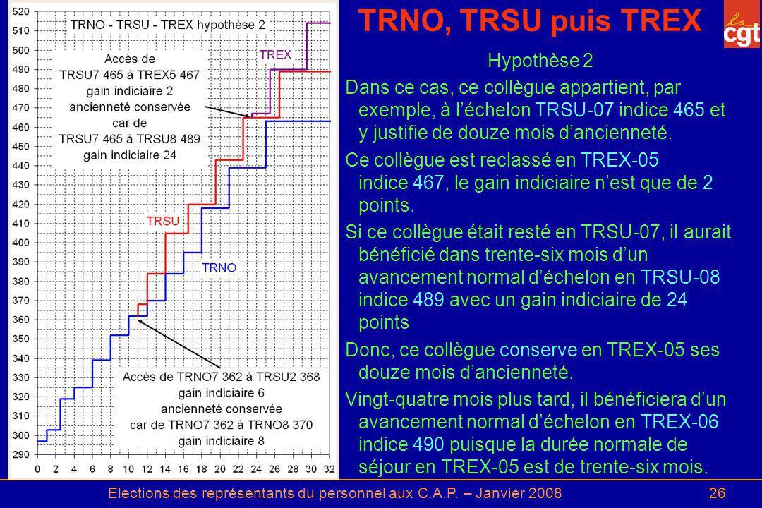 Elections des représentants du personnel aux C.A.P. – Janvier 200826 TRNO, TRSU puis TREX Hypothèse 2 Dans ce cas, ce collègue appartient, par exemple
