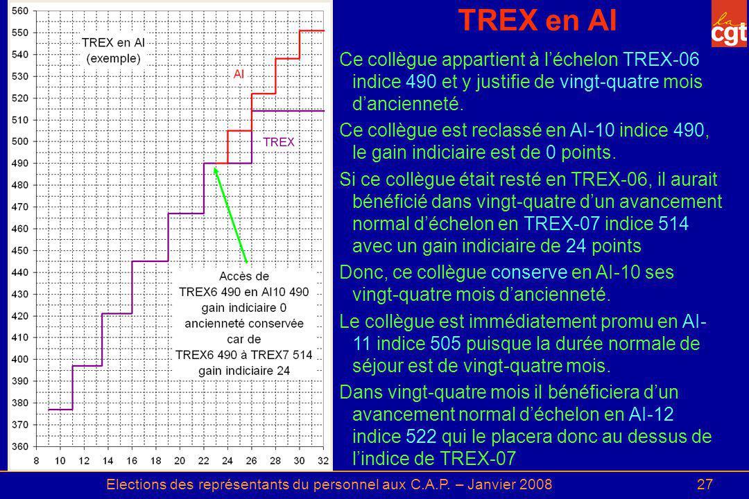 Elections des représentants du personnel aux C.A.P. – Janvier 200827 TREX en AI Ce collègue appartient à léchelon TREX 06 indice 490 et y justifie de