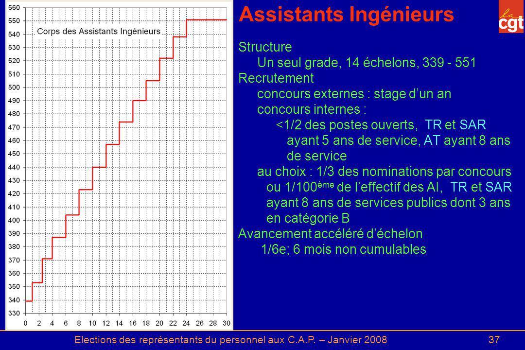 Elections des représentants du personnel aux C.A.P. – Janvier 200837 Assistants Ingénieurs Structure Un seul grade, 14 échelons, 339 - 551 Recrutement