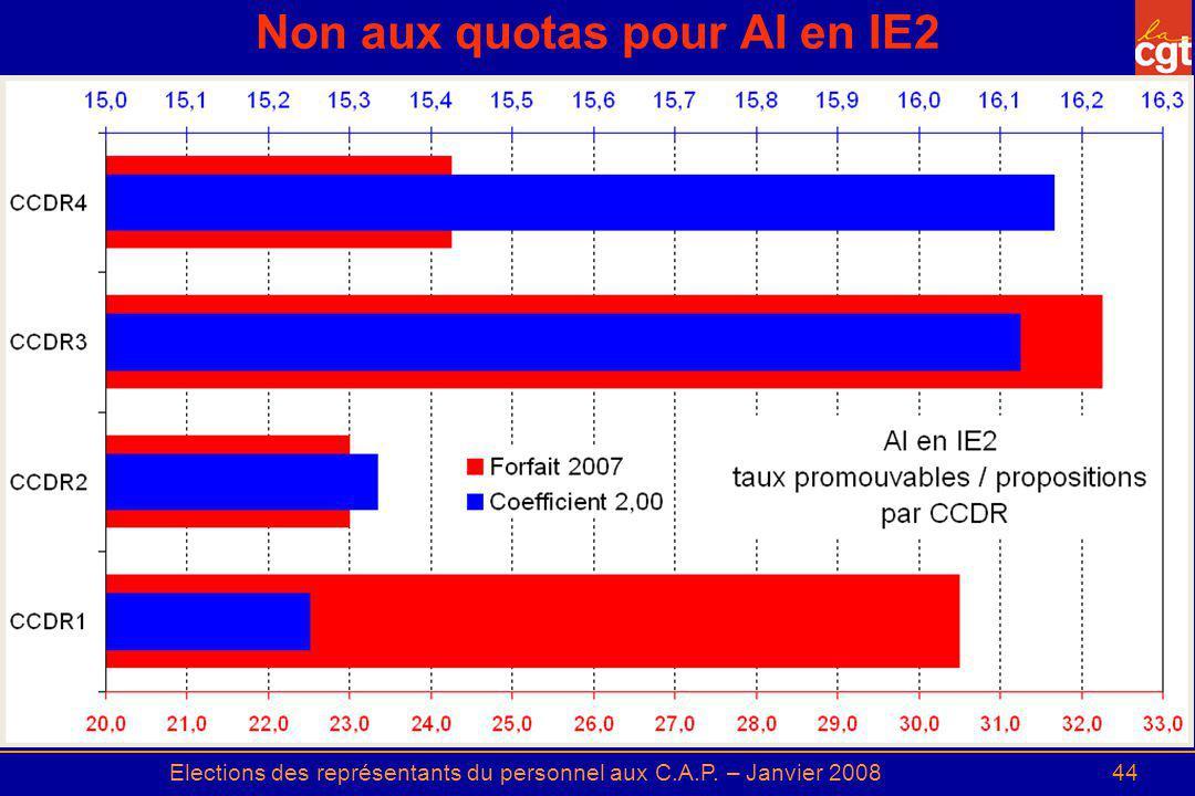 Elections des représentants du personnel aux C.A.P. – Janvier 200844 Non aux quotas pour AI en IE2