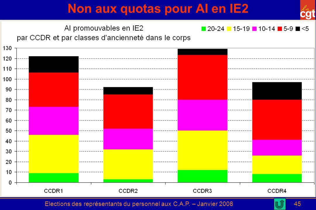 Elections des représentants du personnel aux C.A.P. – Janvier 200845 Non aux quotas pour AI en IE2
